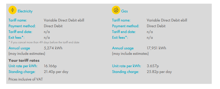 Understanding my bill – Shell Energy